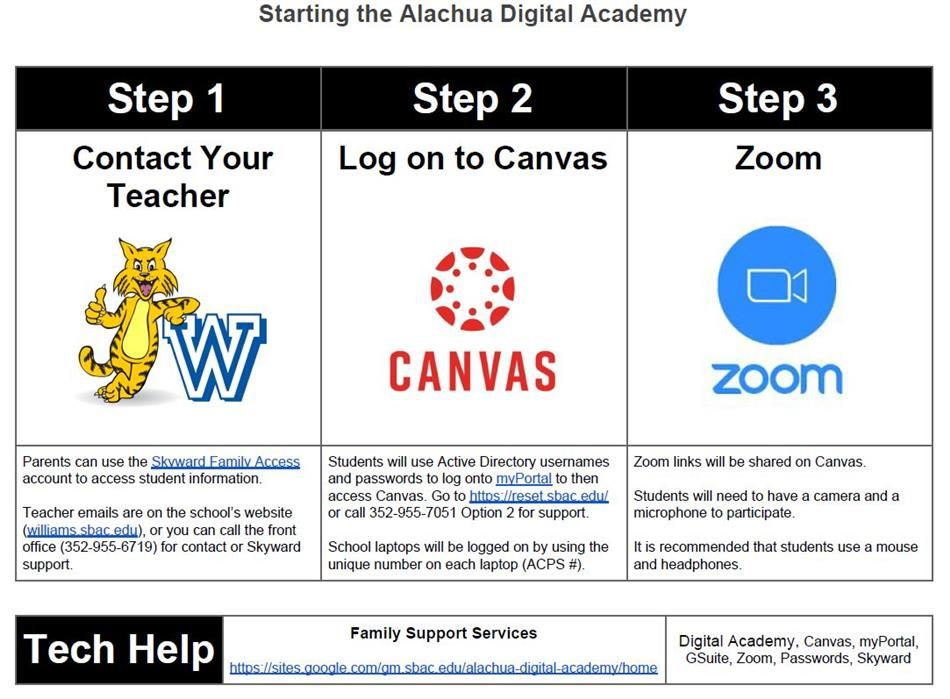 starting digital academy